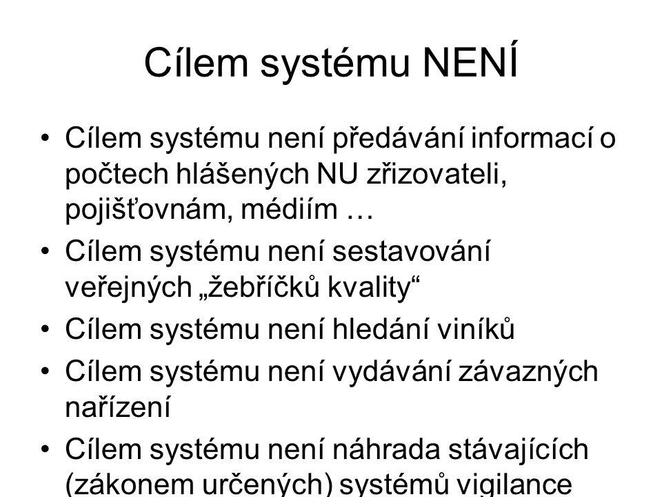 Cílem systému NENÍ Cílem systému není předávání informací o počtech hlášených NU zřizovateli, pojišťovnám, médiím … Cílem systému není sestavování veř