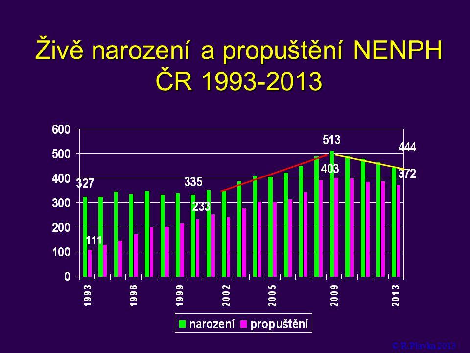 Živě narození a propuštění NENPH ČR 1993-2013 © R.Plavka 2013