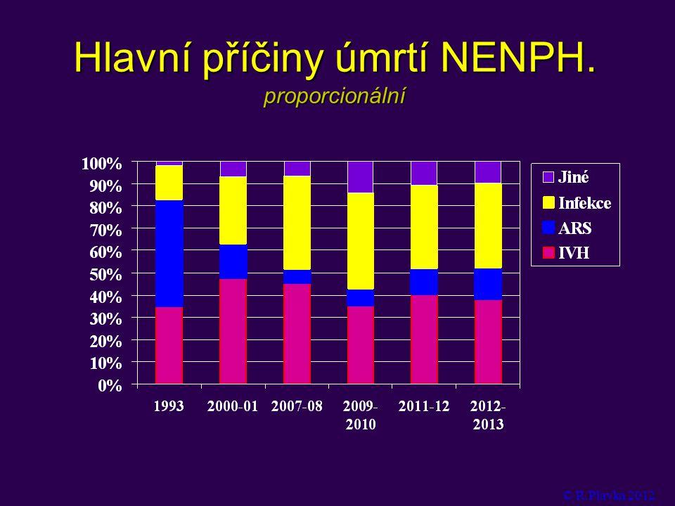 Hlavní příčiny úmrtí NENPH. proporcionální © R.Plavka 2012