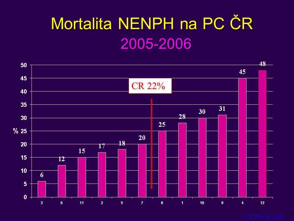 Mortalita NENPH na PC ČR 2005-2006 © R.Plavka 2006 â CR 22%
