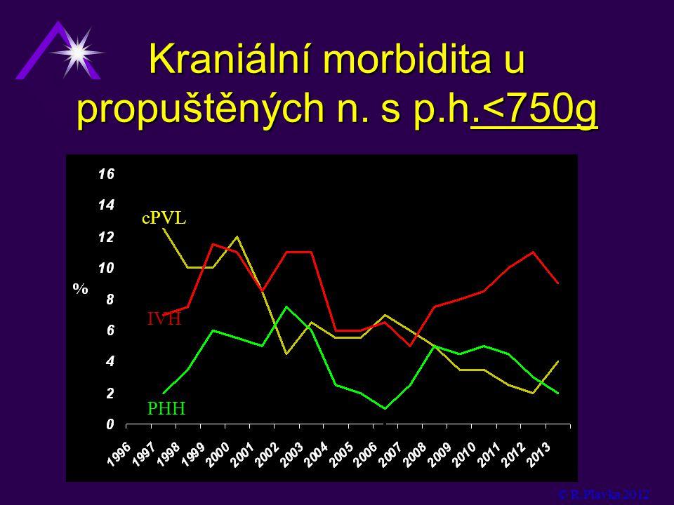 Kraniální morbidita u propuštěných n. s p.h.<750g cPVL IVH PHH © R.Plavka 2012