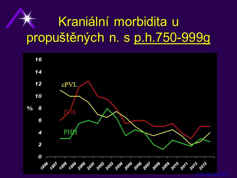 Kraniální morbidita u propuštěných n. s p.h.750-999g cPVL IVH PHH © R.Plavka 2007