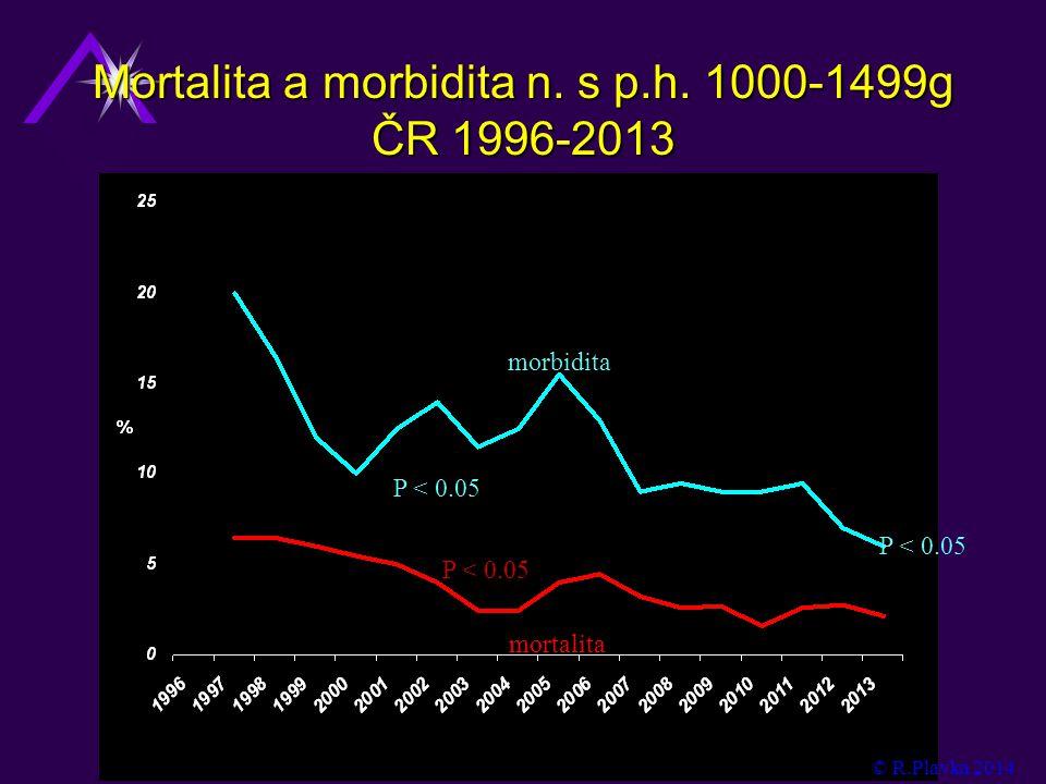 Mortalita a morbidita n.s p.h.