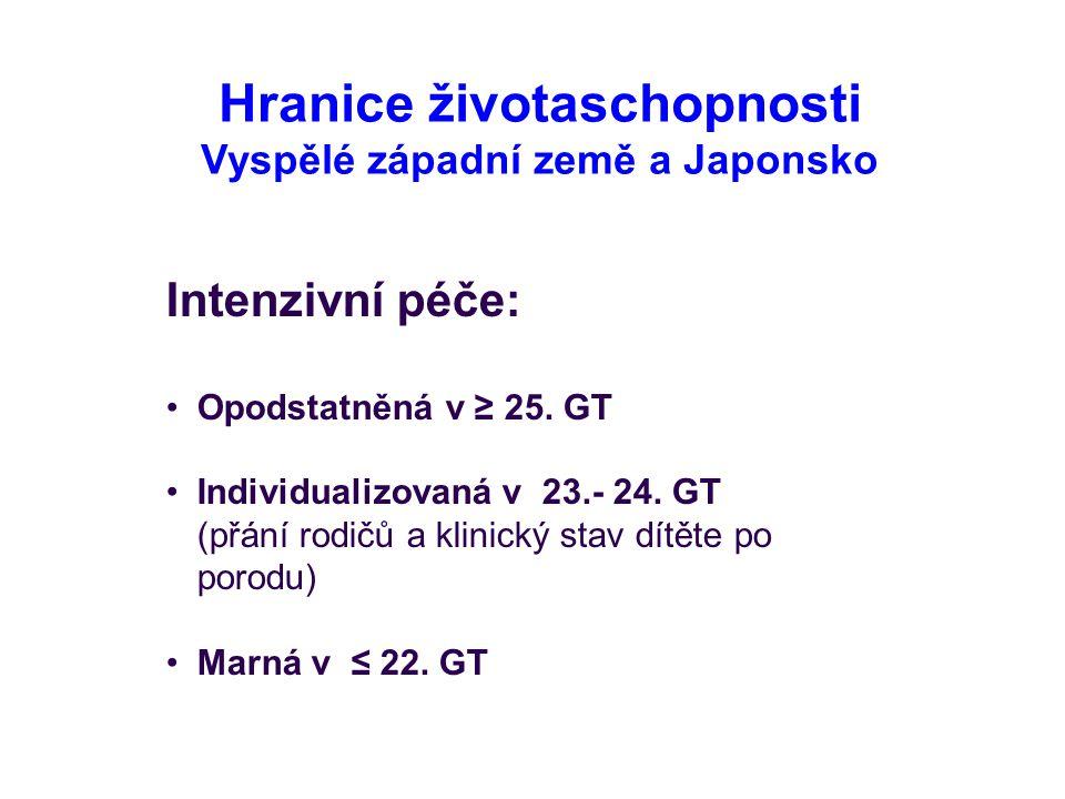 Hranice životaschopnosti Vyspělé západní země a Japonsko Medicínský + sociální + kulturní + etický komplex Intenzivní péče: Opodstatněná v ≥ 25.
