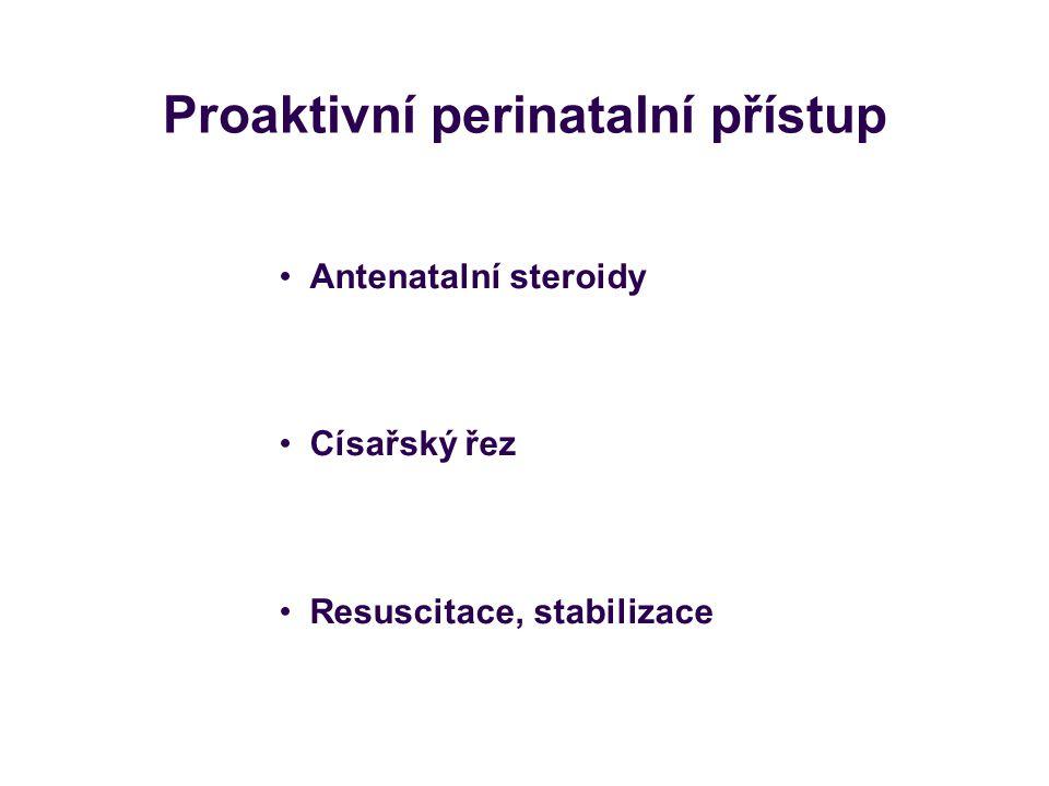 Proaktivní perinatalní přístup Antenatalní steroidy Císařský řez Resuscitace, stabilizace