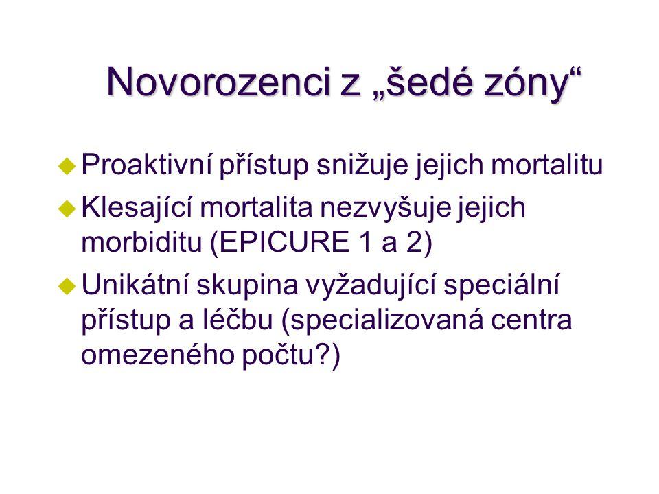 """Novorozenci z """"šedé zóny u Proaktivní přístup snižuje jejich mortalitu u Klesající mortalita nezvyšuje jejich morbiditu (EPICURE 1 a 2) u Unikátní skupina vyžadující speciální přístup a léčbu (specializovaná centra omezeného počtu?)"""