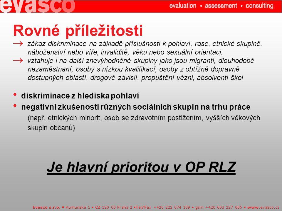 3.Projekty neutrální k rovným příležitostem (Nízká nebo žádná priorita) Evasco s.r.o.