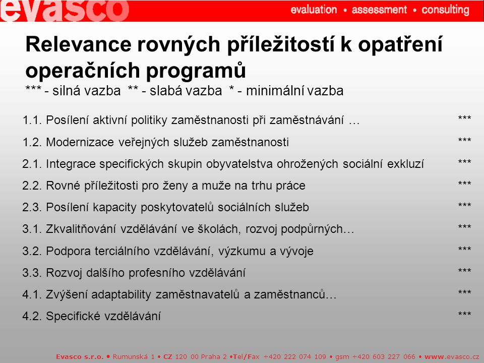 Informační společnost v OPI Klasifikace projektů cíleně zaměřené na informační společnost - hlavním cílem projektu je rozvoj informační společnosti pozitivní k informační společnosti - projekt přispívá k rozvoji informační společnosti neutrální - projekt minimálně splňuje právní předpisy ČR a je v souladu s politikami ČR v oblasti informační společnosti, ale svou povahou na ni nemá vliv Evasco s.r.o.