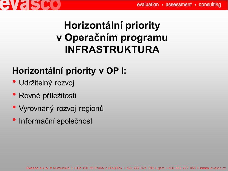 Horizontální priority v Operačním programu INFRASTRUKTURA Evasco s.r.o.