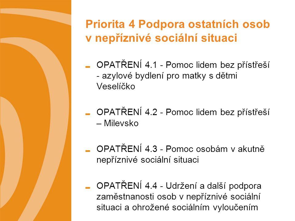 Priorita 4 Podpora ostatních osob v nepříznivé sociální situaci OPATŘENÍ 4.1 - Pomoc lidem bez přístřeší - azylové bydlení pro matky s dětmi Veselíčko OPATŘENÍ 4.2 - Pomoc lidem bez přístřeší – Milevsko OPATŘENÍ 4.3 - Pomoc osobám v akutně nepříznivé sociální situaci OPATŘENÍ 4.4 - Udržení a další podpora zaměstnanosti osob v nepříznivé sociální situaci a ohrožené sociálním vyloučením