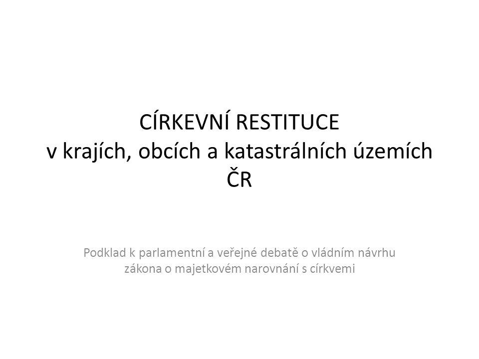 Církevní restituce ČR dle krajů, okresů a katastrů Zdroj: www.euportal.parlamentnilisty.cz Grafické zobrazení