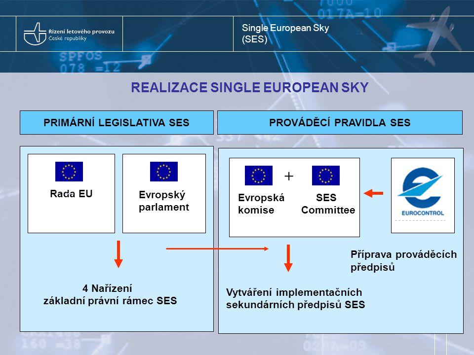Single European Sky (SES) PRIMÁRNÍ LEGISLATIVA SESPROVÁDĚCÍ PRAVIDLA SES Rada EU Evropský parlament REALIZACE SINGLE EUROPEAN SKY 4 Nařízení základní právní rámec SES + Evropská komise SES Committee Vytváření implementačních sekundárních předpisů SES Příprava prováděcích předpisů