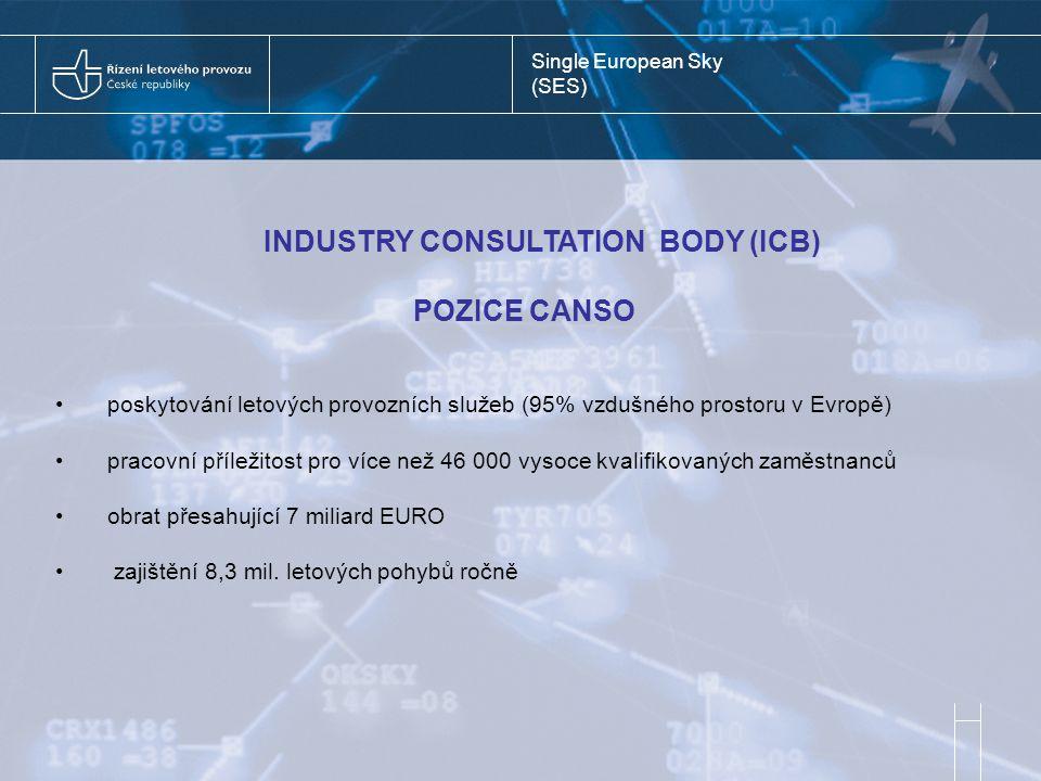 Single European Sky (SES) INDUSTRY CONSULTATION BODY (ICB) POZICE CANSO poskytování letových provozních služeb (95% vzdušného prostoru v Evropě) pracovní příležitost pro více než 46 000 vysoce kvalifikovaných zaměstnanců obrat přesahující 7 miliard EURO zajištění 8,3 mil.
