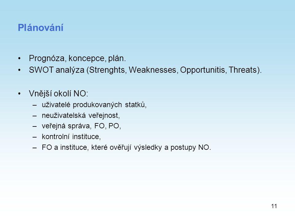 11 Plánování Prognóza, koncepce, plán. SWOT analýza (Strenghts, Weaknesses, Opportunitis, Threats). Vnější okolí NO: –uživatelé produkovaných statků,