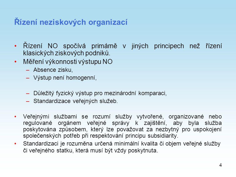 4 Řízení neziskových organizací Řízení NO spočívá primárně v jiných principech než řízení klasických ziskových podniků. Měření výkonnosti výstupu NO –