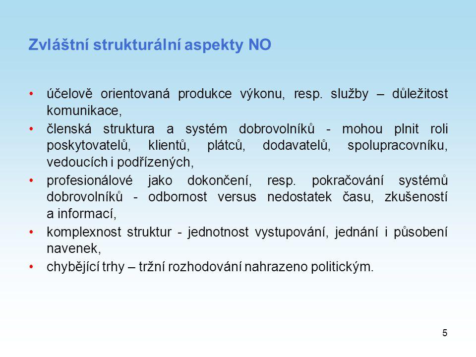 5 Zvláštní strukturální aspekty NO účelově orientovaná produkce výkonu, resp. služby – důležitost komunikace, členská struktura a systém dobrovolníků