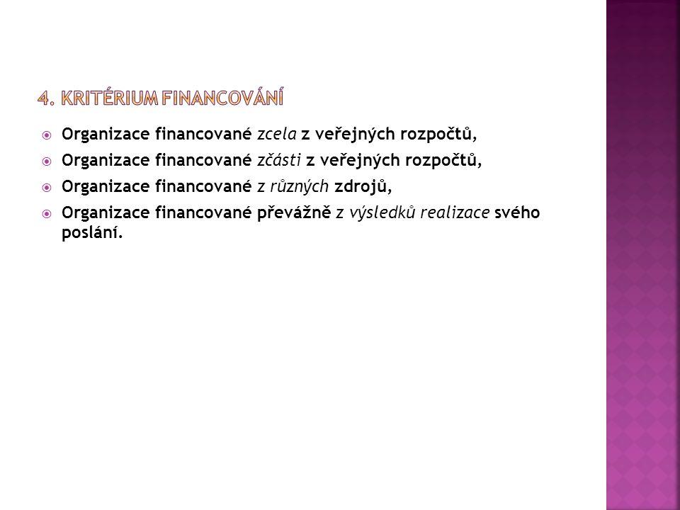 NázevZákladní legislativa (zákon č.