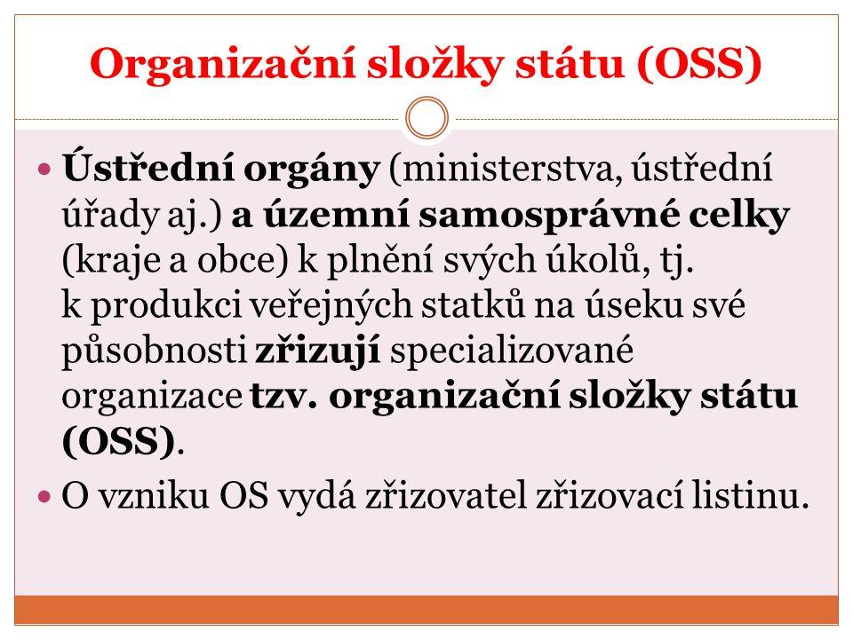 Organizační složky státu (OSS) Ústřední orgány (ministerstva, ústřední úřady aj.) a územní samosprávné celky (kraje a obce) k plnění svých úkolů, tj.