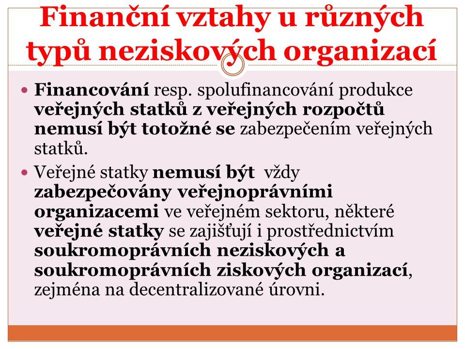 Finanční vztahy u různých typů neziskových organizací Financování resp. spolufinancování produkce veřejných statků z veřejných rozpočtů nemusí být tot