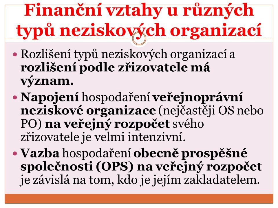 Finanční vztahy u OPS Pokud je zakladatelem OPS např.