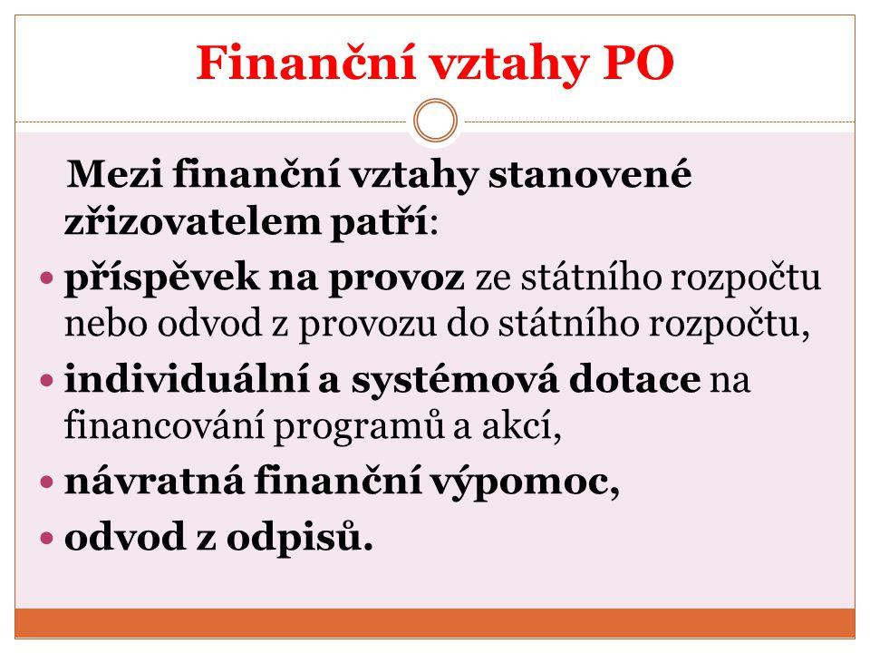 Finanční vztahy PO Mezi finanční vztahy stanovené zřizovatelem patří: příspěvek na provoz ze státního rozpočtu nebo odvod z provozu do státního rozpoč