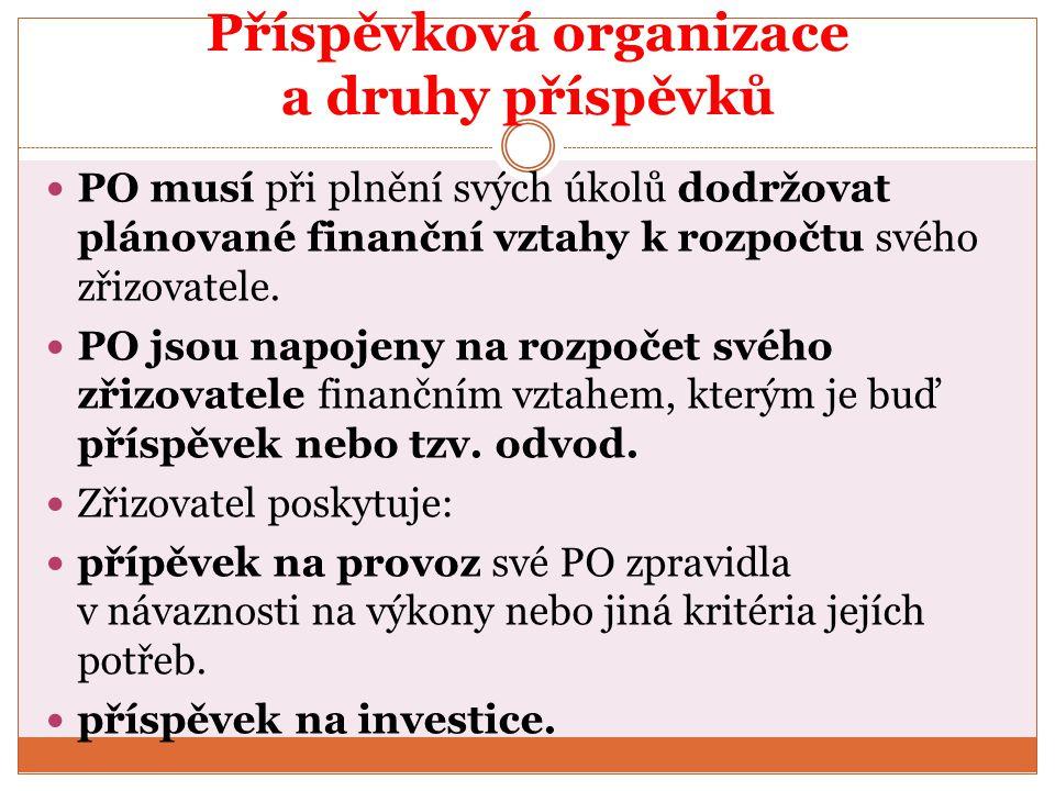 Příspěvková organizace a druhy příspěvků PO musí při plnění svých úkolů dodržovat plánované finanční vztahy k rozpočtu svého zřizovatele. PO jsou napo