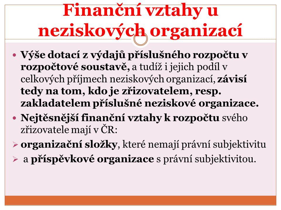 Finanční vztahy u neziskových organizací Výše dotací z výdajů příslušného rozpočtu v rozpočtové soustavě, a tudíž i jejich podíl v celkových příjmech