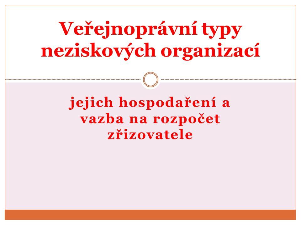 Příklady OSS Úřad vlády Ministerstva Ostatní ústřední orgány státní správy
