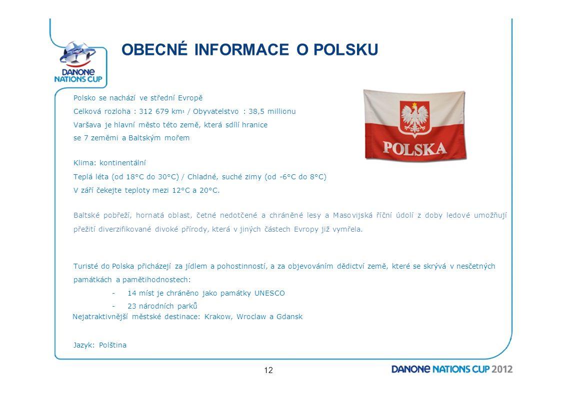 OBECNÉ INFORMACE O POLSKU Polsko se nachází ve střední Evropě Celková rozloha : 312 679 km 2 / Obyvatelstvo : 38,5 millionu Varšava je hlavní město té