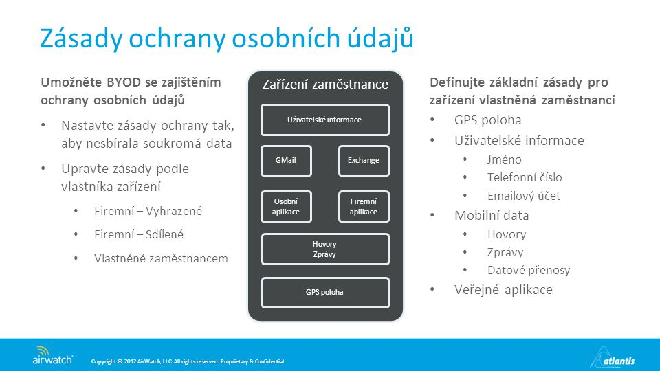Copyright © 2012 AirWatch, LLC. All rights reserved. Proprietary & Confidential. Zásady ochrany osobních údajů GMail Zařízení zaměstnance Exchange Oso