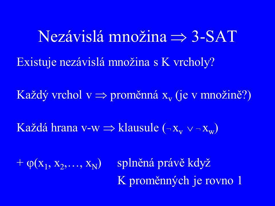 Nezávislá množina  3-SAT Existuje nezávislá množina s K vrcholy? Každá hrana v-w  klausule (  x v   x w ) Každý vrchol v  proměnná x v (je v mno
