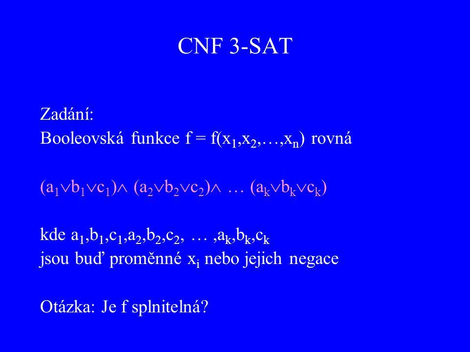 CNF 3-SAT Zadání: Booleovská funkce f = f(x 1,x 2,…,x n ) rovná (a 1  b 1  c 1 )  (a 2  b 2  c 2 )  … (a k  b k  c k ) kde a 1,b 1,c 1,a 2,b 2