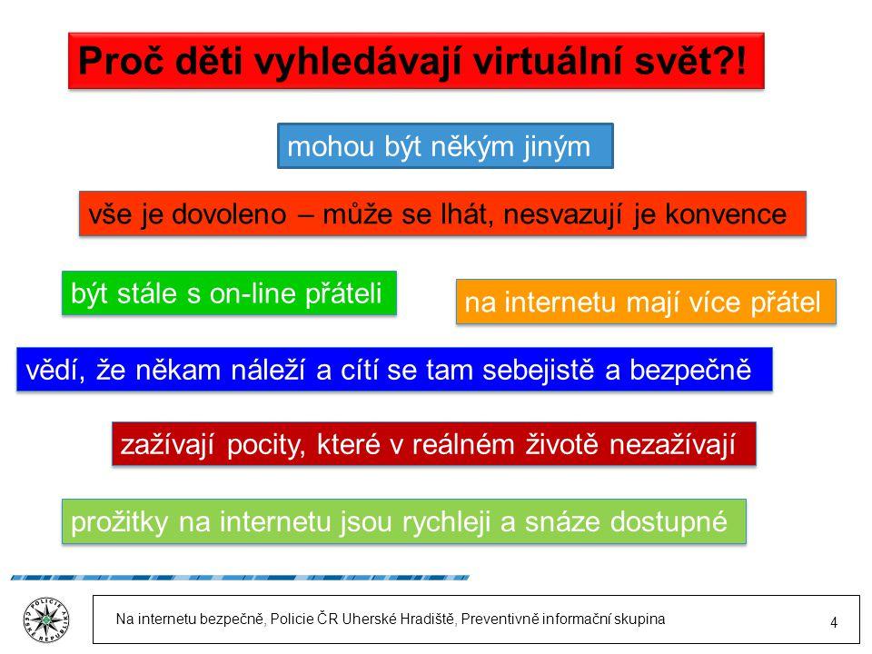 Na internetu bezpečně, Policie ČR Uherské Hradiště, Preventivně informační skupina 4 Proč děti vyhledávají virtuální svět?.