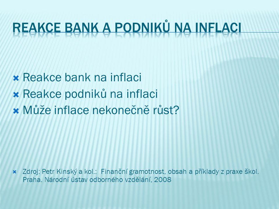  Reakce bank na inflaci  Reakce podniků na inflaci  Může inflace nekonečně růst.