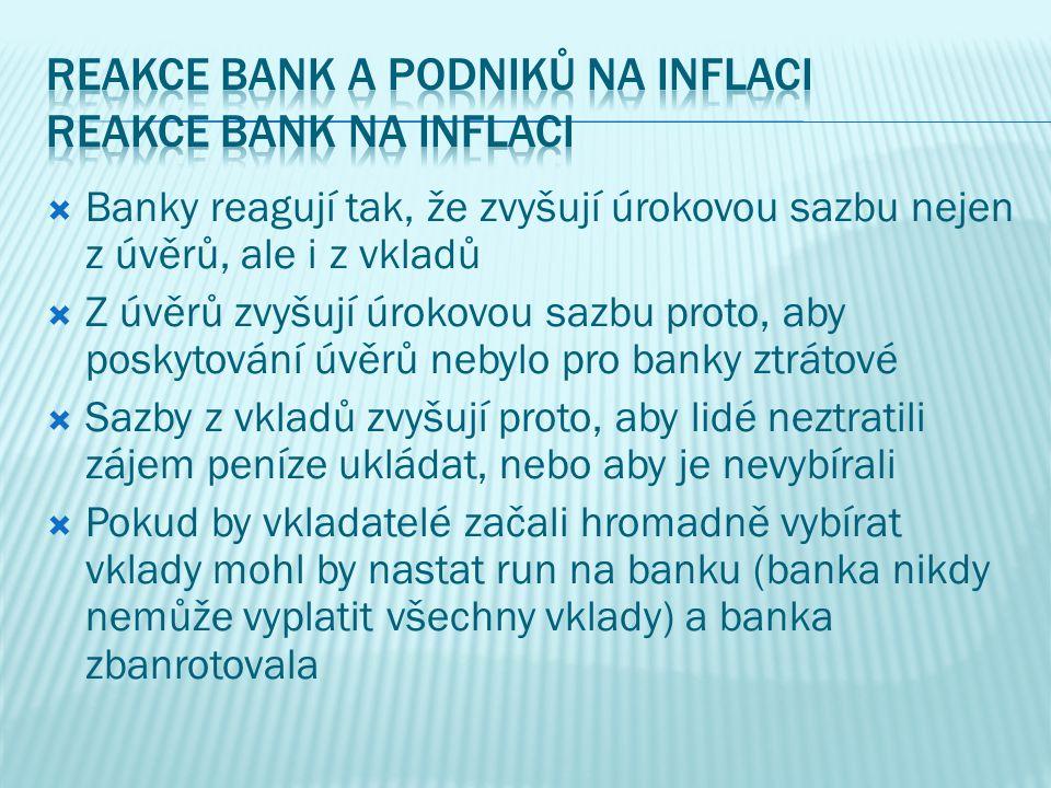  Banky reagují tak, že zvyšují úrokovou sazbu nejen z úvěrů, ale i z vkladů  Z úvěrů zvyšují úrokovou sazbu proto, aby poskytování úvěrů nebylo pro banky ztrátové  Sazby z vkladů zvyšují proto, aby lidé neztratili zájem peníze ukládat, nebo aby je nevybírali  Pokud by vkladatelé začali hromadně vybírat vklady mohl by nastat run na banku (banka nikdy nemůže vyplatit všechny vklady) a banka zbanrotovala