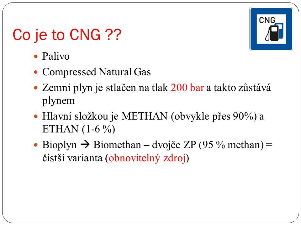 Co je to CNG ?? Palivo Compressed Natural Gas Zemní plyn je stlačen na tlak 200 bar a takto zůstává plynem Hlavní složkou je METHAN (obvykle přes 90%)