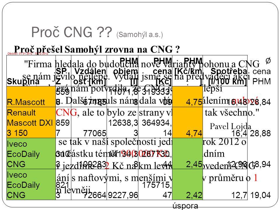 Proč CNG ?? (Samohýl a.s.) Proč přešel Samohýl zrovna na CNG ?