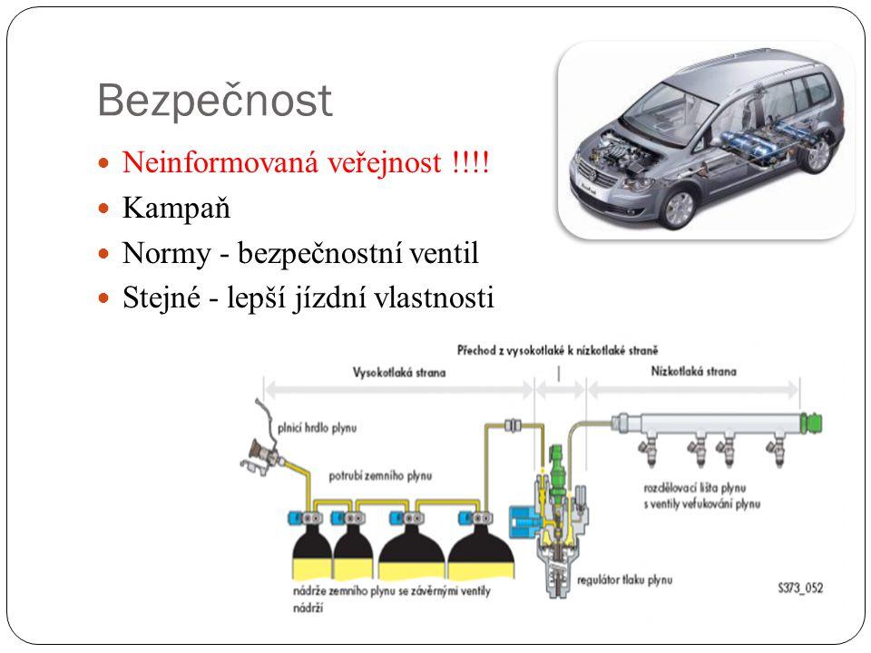Bezpečnost Neinformovaná veřejnost !!!! Kampaň Normy - bezpečnostní ventil Stejné - lepší jízdní vlastnosti
