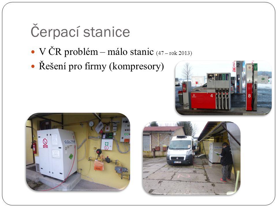 Čerpací stanice V ČR problém – málo stanic (47 – rok 2013) Řešení pro firmy (kompresory)