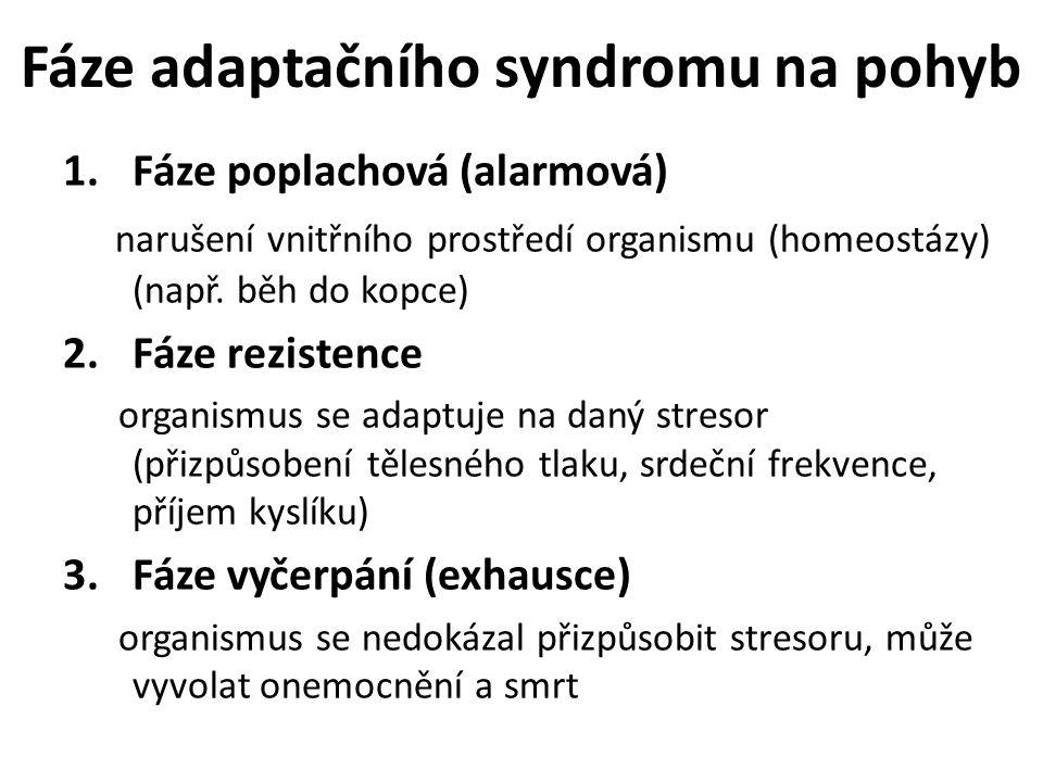 Fáze adaptačního syndromu na pohyb 1.Fáze poplachová (alarmová) narušení vnitřního prostředí organismu (homeostázy) (např.