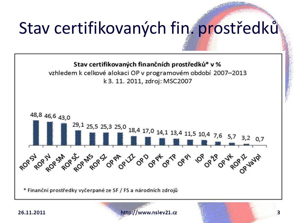 Stav certifikovaných fin. prostředků 26.11.2011http://www.nslev21.cz3