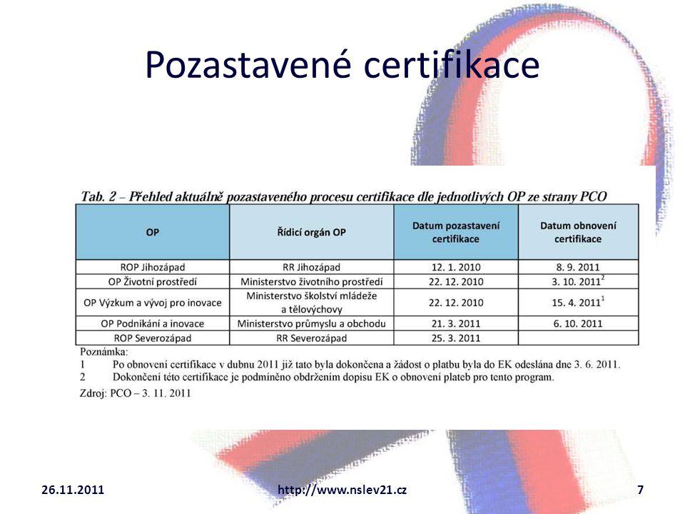 Závěry 26.11.2011http://www.nslev21.cz8 Česká republika musí stihnout do konce letošního roku vyčerpat dotace určené pro rok 2008, což představuje 15% alokovaných prostředků Podle posledních dostupných údajů MMR bylo na začátku října certifikováno 113,3 miliardy korun, tedy POUZE 14,8 % všech zdrojů, které má Česko v letech 2007-2013 v Bruselu k dispozici