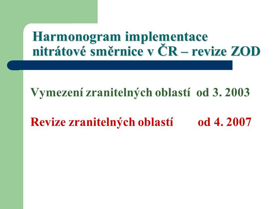 Harmonogram implementace nitrátové směrnice v ČR – revize ZOD Vymezení zranitelných oblastí od 3. 2003 Revize zranitelných oblastí od 4. 2007