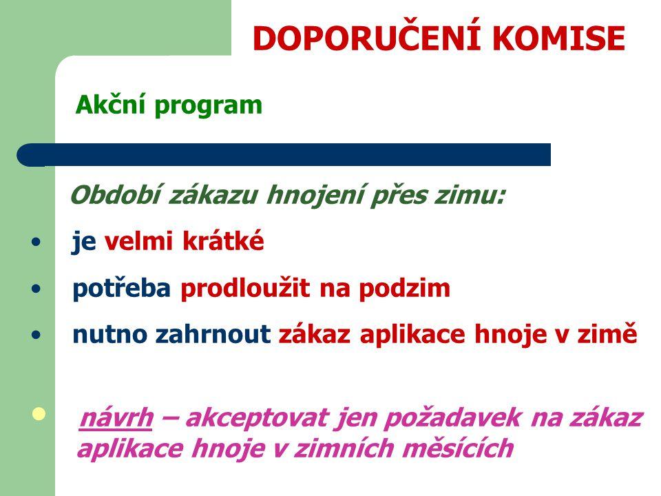 DOPORUČENÍ KOMISE Akční program Období zákazu hnojení přes zimu: je velmi krátké potřeba prodloužit na podzim nutno zahrnout zákaz aplikace hnoje v zi