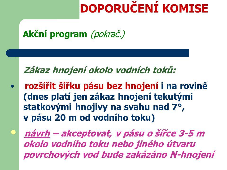 DOPORUČENÍ KOMISE Akční program (pokrač.) Zákaz hnojení okolo vodních toků: rozšířit šířku pásu bez hnojení i na rovině (dnes platí jen zákaz hnojení