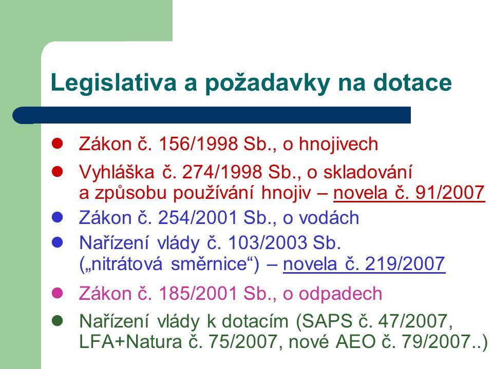 2.novela nařízení vlády č. 103/2003 Sb. Příprava novely v období 1.