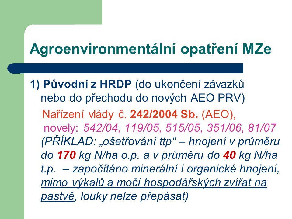 Hodnocení účinnosti akčního programu v ČR Monitoring povrchových a podzemních vod Monitoring zemědělského hospodaření – statistické údaje (ČSÚ, MZe, …) – šetření ve vybraných podnicích