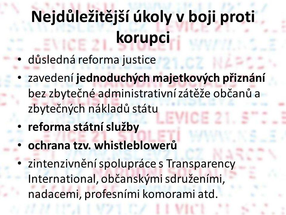 """Závěrem chybí prostředky na vznik a fungování protikorupčních institucí včetně informačního ombudsmana chybí prostředky na kvalitní vybavení protikorupční policie, na výzkum rozšíření a forem korupce, na asistenci """"oznamovatelů korupce i na podporu celostátních i lokálních protikorupčních nevládních organizací"""