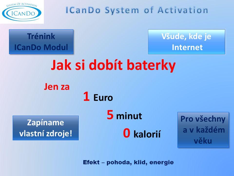 Jak si dobít baterky 1 Euro 5 minut 0 kalorií Trénink ICanDo Modul Trénink ICanDo Modul Všude, kde je Internet Pro všechny a v každém věku Pro všechny a v každém věku Zapíname vlastní zdroje.