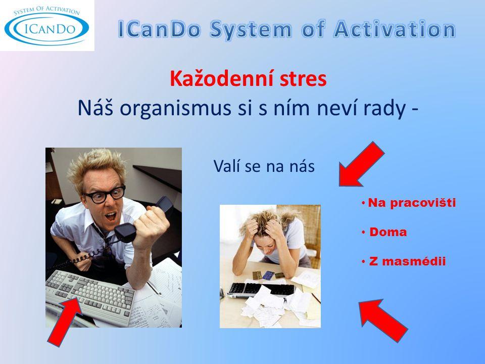 Kažodenní stres Náš organismus si s ním neví rady - Valí se na nás Na pracovišti Doma Z masmédii
